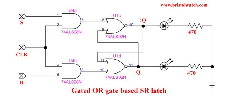 Gated SN7402 NOR gate based SR latch.