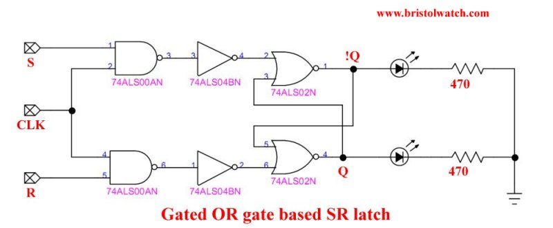 Another variation Gated SN7402 NOR gate based SR latch.