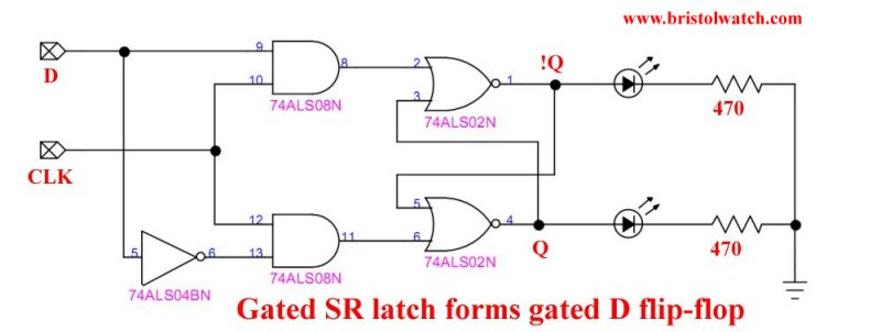 Gated D flip-flop SN7402 based circuit.