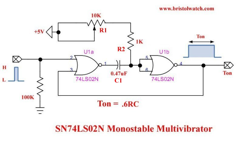 SN7402 based monostable multivibrator.